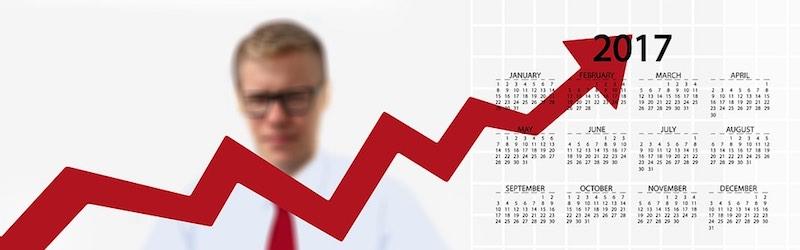 räkna ut roi för företagslån